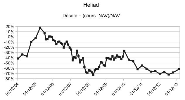 heliad_decote