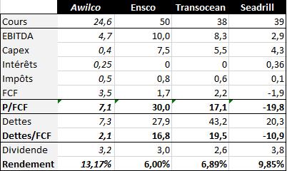 awilco_cf